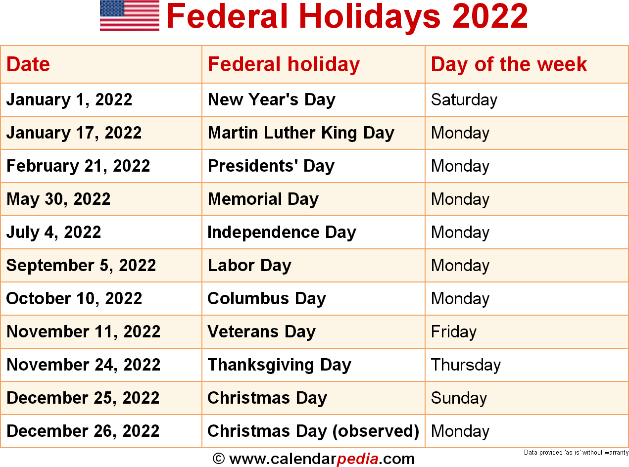 Federal Holidays 2022 Opm Holidays Coming Up 2021